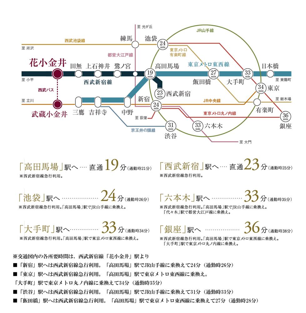 ザ・パークハウス 花小金井ガーデン I街区:交通図