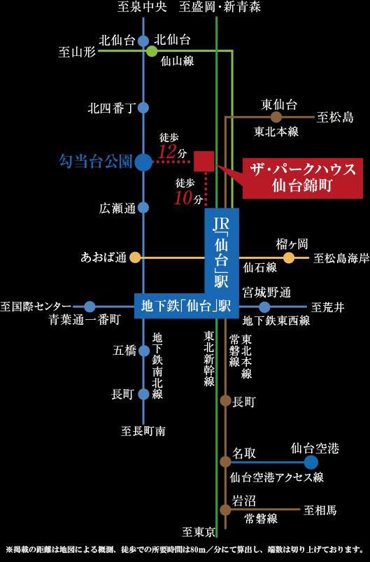 ザ・パークハウス 仙台錦町:交通図