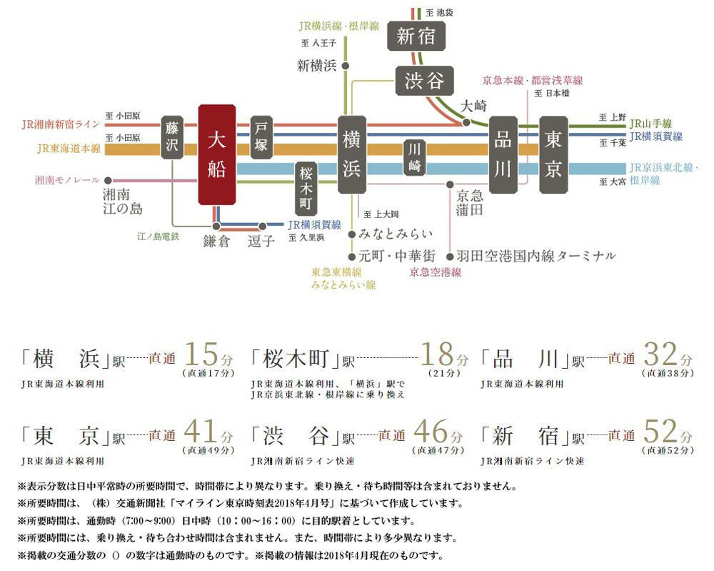 ザ・パークハウス オイコス 鎌倉大船:交通図