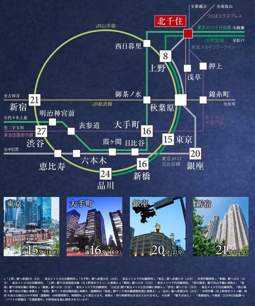 千住ザ・タワー:交通図