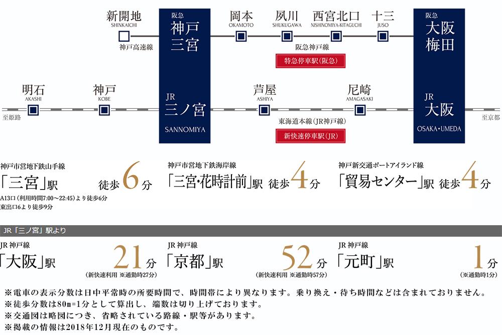ザ・パークハウス 神戸三宮:交通図