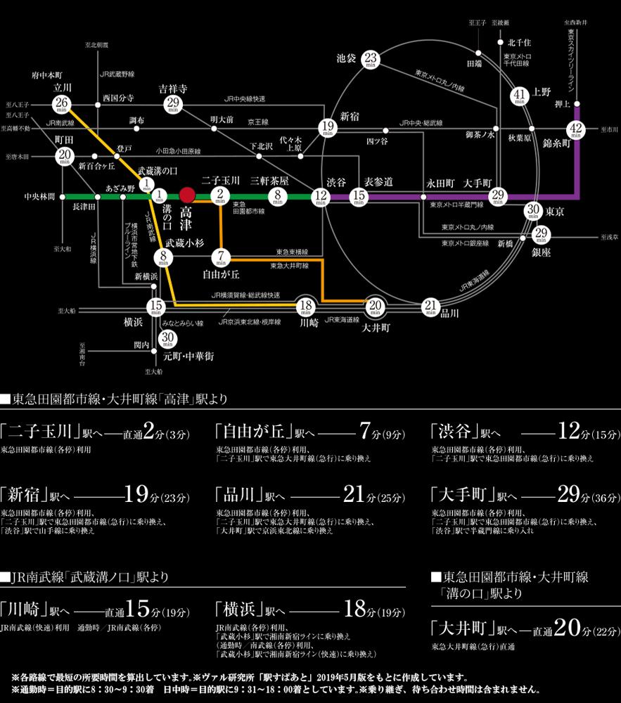 ホワイトマークス溝の口:交通図