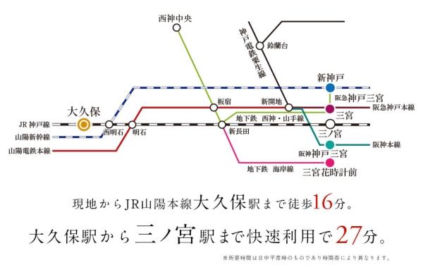 西明石 駅 から 三ノ宮 駅