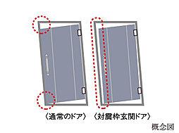 対震枠玄関ドア