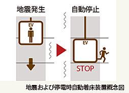 地震および停電時自動着床装置
