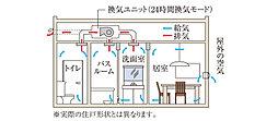 24時間低風量換気システム