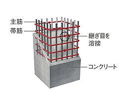 溶接閉鎖型帯筋