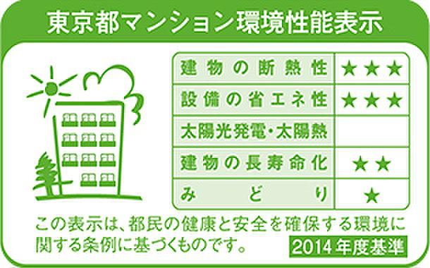 東京都マンション環境整備表示
