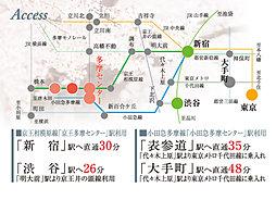 【ダイワハウス】セキュレア多摩センター (建築条件付宅地分譲):交通図