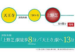 プレミアムコンフォート上野芝向ヶ丘町:交通図