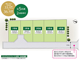 「上野芝」駅徒歩5分(約400m)に、待望の新築一戸建住宅街が誕生!四季の潤いに抱かれた5家族の為の新しい暮らしが始まります。 (街並写真※プレミアムコンフォート東山/平成27年7月撮影)