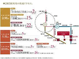 プレミアムコンフォート小金台:交通図