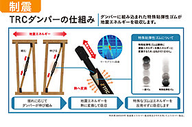 家の中の空気をキレイに保つ「炭の家/ピュアエア」標準装備