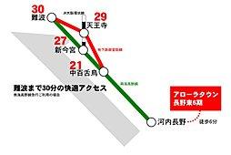 アローラタウン長野東6期:交通図