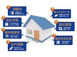 長く住み続けられる住宅基準。長期優良住宅の家