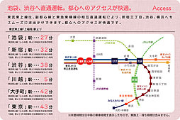 グレイティア上福岡(鶴ケ岡) 【全17区画】 駅徒歩14分:交通図
