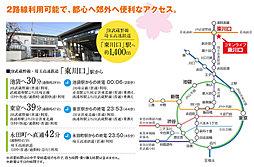 コモンライフ東川口【建築条件付土地】:交通図