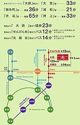 マイ・アン・メゾン 越谷:交通図