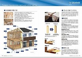 近代的な金物で補強する、日本古来から伝わる木造軸組金物工法
