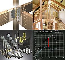 ピン工法(金物工法)標準採用! 強度・精度が大幅UP!