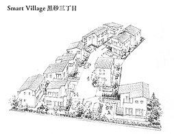 Smart Village黒砂3丁目 全11区画分譲