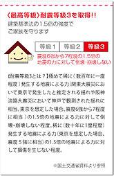 耐震等級3級(最高等級)