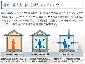 「家族の笑顔が見られる家」それが2×4工法の家です。