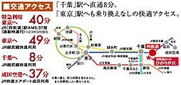 南東向き、条件無し土地 「四街道めいわひかりが丘」:交通図