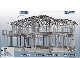 地震の多い国の備えとして、生命と建物を守り抜く構造
