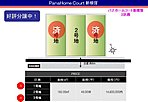 ■パナホーム・コート新根塚【残り1区画】