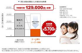 お得な料金プランの利用で、光熱費を大幅に抑えることが可能。