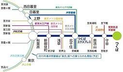 【ミサワMJホーム】ウェルネスシティつくば桜 建売街区:交通図