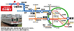 電車アクセス図