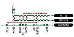 フォレストフィール法隆寺:交通図