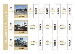大宝東小学校区(サンフルタウン栗東はちや):交通図