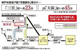 舞多聞レインボーゲート:交通図