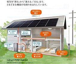 太陽光発電シス...