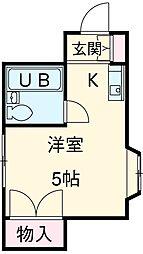 北本駅 3.1万円