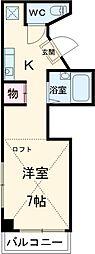 大岡山駅 7.5万円