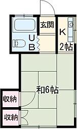 【敷金礼金0円!】東葉高速鉄道 船橋日大前駅 徒歩16分