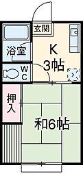 喜多山駅 3.5万円