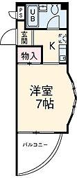 京王高尾線 めじろ台駅 徒歩10分
