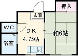 たまプラーザ駅 3.5万円