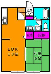 浜松駅 4.2万円