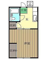 中央線 八王子駅 バス15分 浅川橋下車 徒歩4分