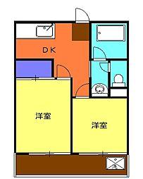中央線 立川駅 徒歩4分