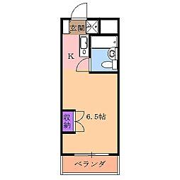 宇都宮駅 3.8万円