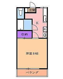 宇都宮駅 3.1万円