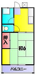 南宇都宮駅 1.9万円