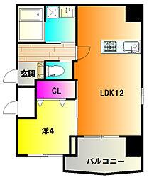 宇都宮駅 7.7万円